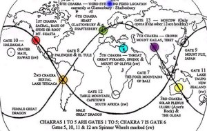 "In spite of planet earth being blanketed in chakras, believers are forced to hunt for the ""combo of two people's HLA allele genes"" chakra.  The yoga world confirms that it will not explain the chakra's usefulness upon its finding."